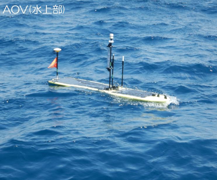 AOV観測状況|海上保安庁 海洋情報部